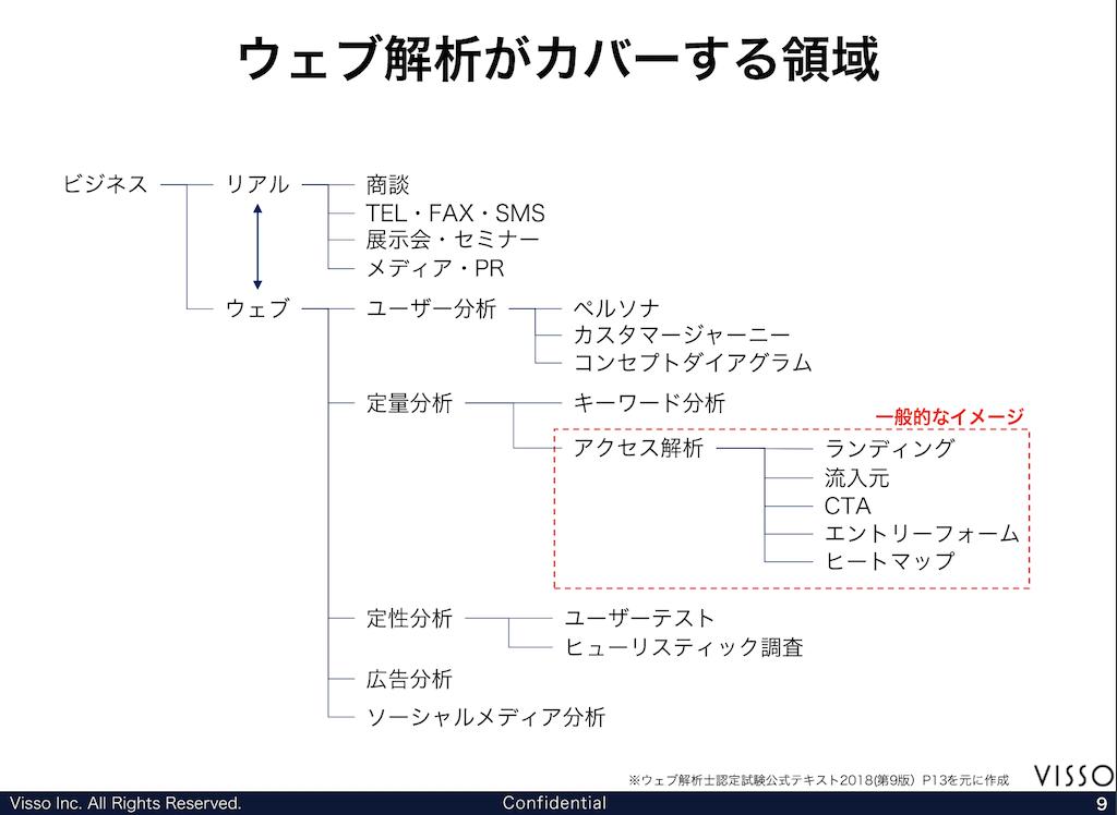 f:id:asakara0801:20180922070334p:plain