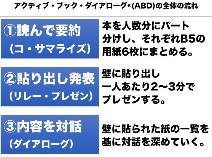 f:id:asakara0801:20190323162143p:plain