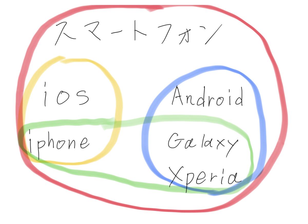 f:id:asakatomoki:20200430104554j:plain