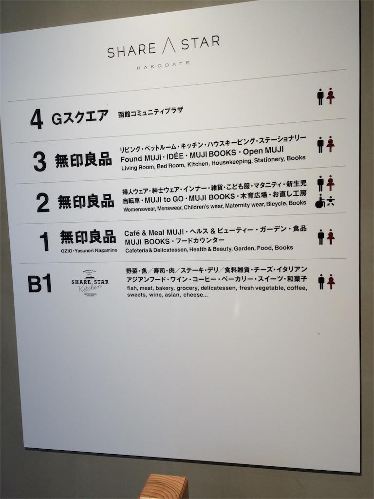 f:id:asakonoyu:20170425120427j:image