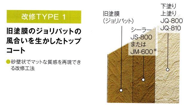 f:id:asakurahouse:20150214213104j:plain