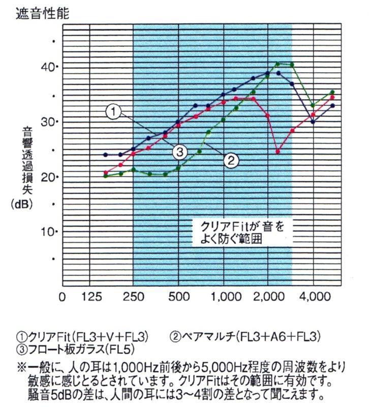 f:id:asakurahouse:20150304212020j:plain