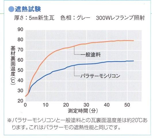 f:id:asakurahouse:20150712201613j:plain
