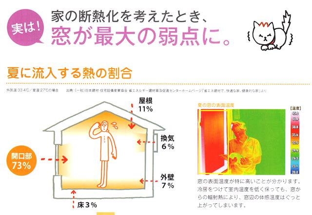 f:id:asakurahouse:20150914122359j:plain