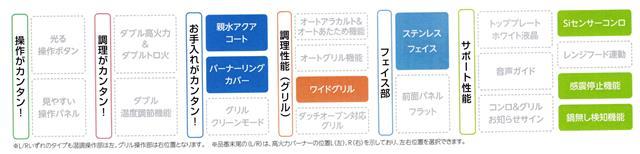 f:id:asakurahouse:20151015225034j:plain