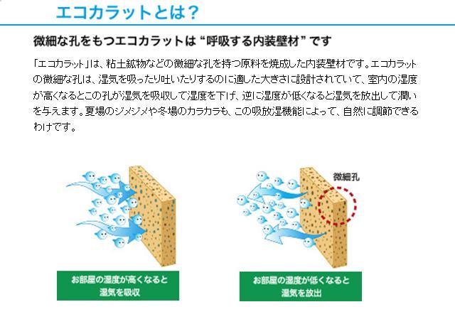 f:id:asakurahouse:20160625101513j:plain