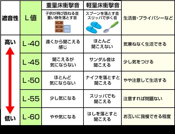f:id:asakurahouse:20160820113812p:plain