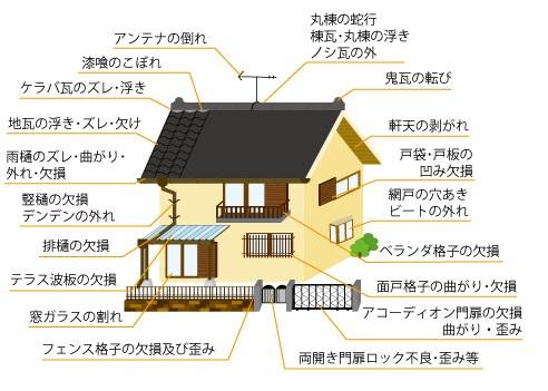 f:id:asakurahouse:20170206195510j:plain