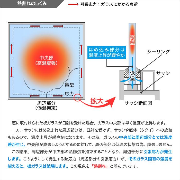 f:id:asakurahouse:20200304133931j:plain