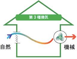 f:id:asakurahouse:20200401113706j:plain