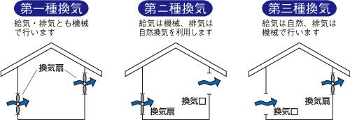 f:id:asakurahouse:20200403175114j:plain