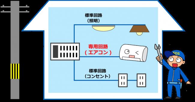 f:id:asakurahouse:20200611112702p:plain