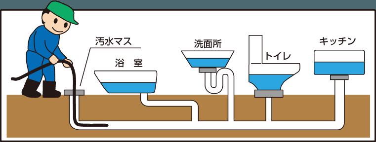 f:id:asakurahouse:20210313151946j:plain