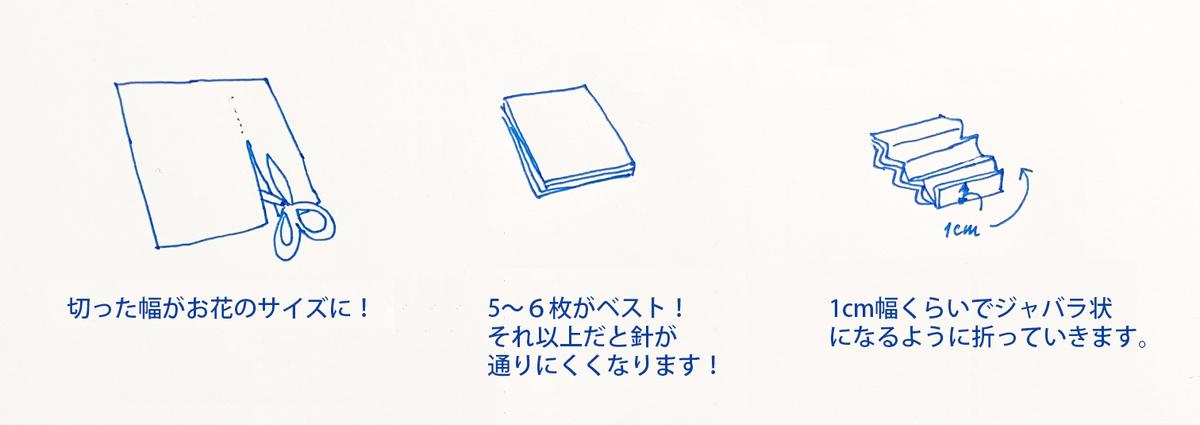 f:id:asakuraya:20200428170037j:plain