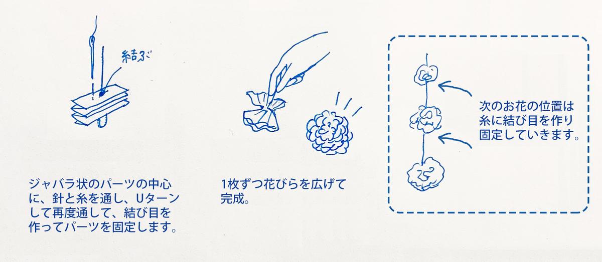 f:id:asakuraya:20200428170131j:plain