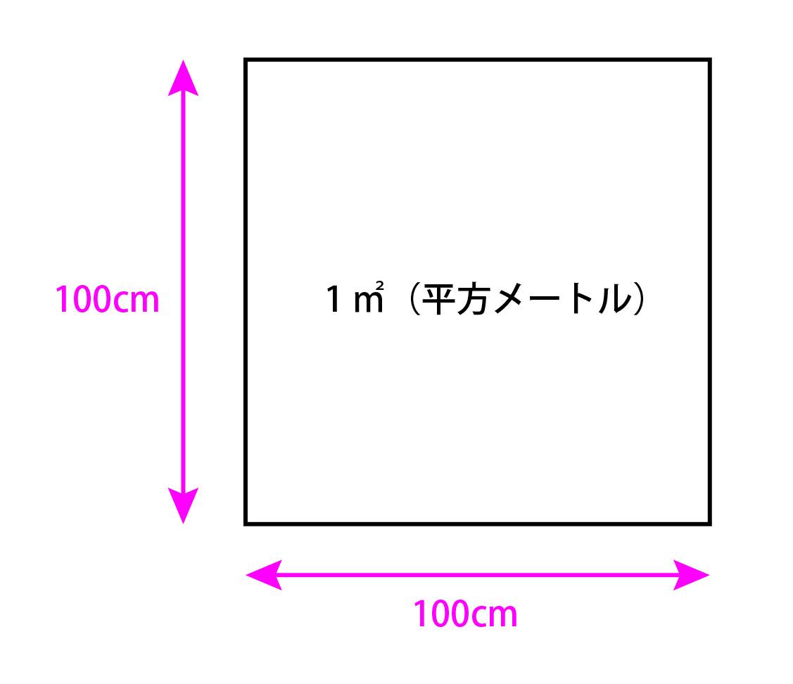 f:id:asakuraya:20200616111132j:plain