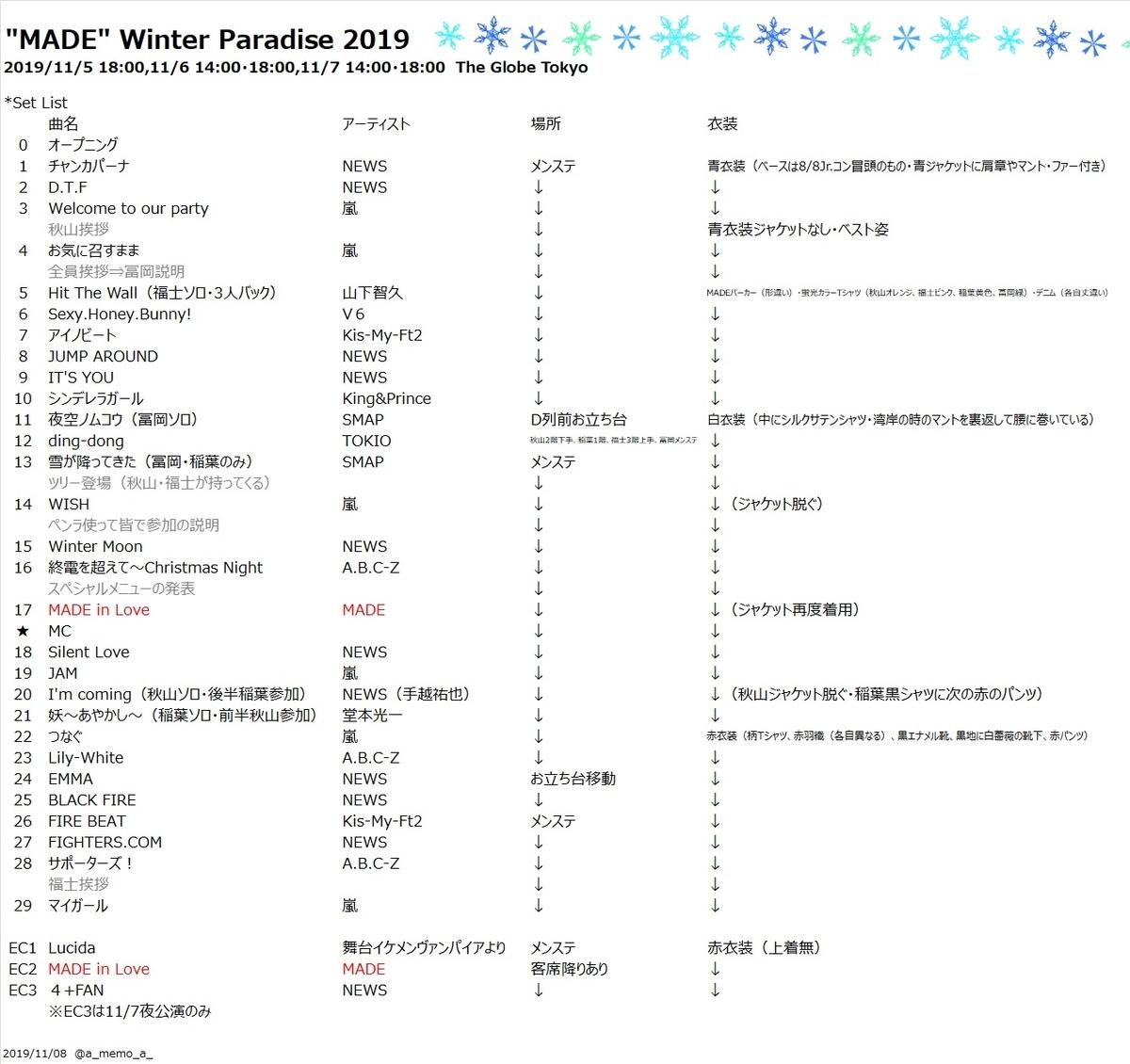 f:id:asami0331:20191110003210j:plain
