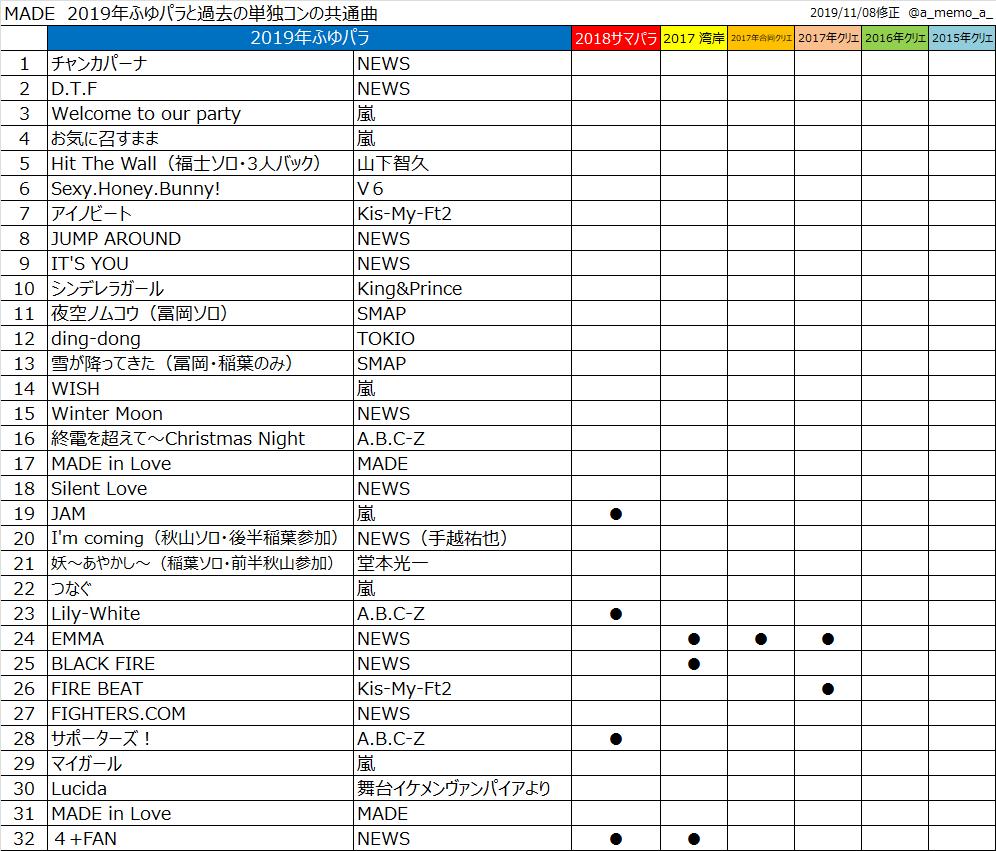 f:id:asami0331:20191110003235p:plain