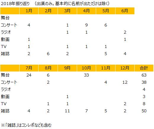 f:id:asami0331:20191226104405p:plain