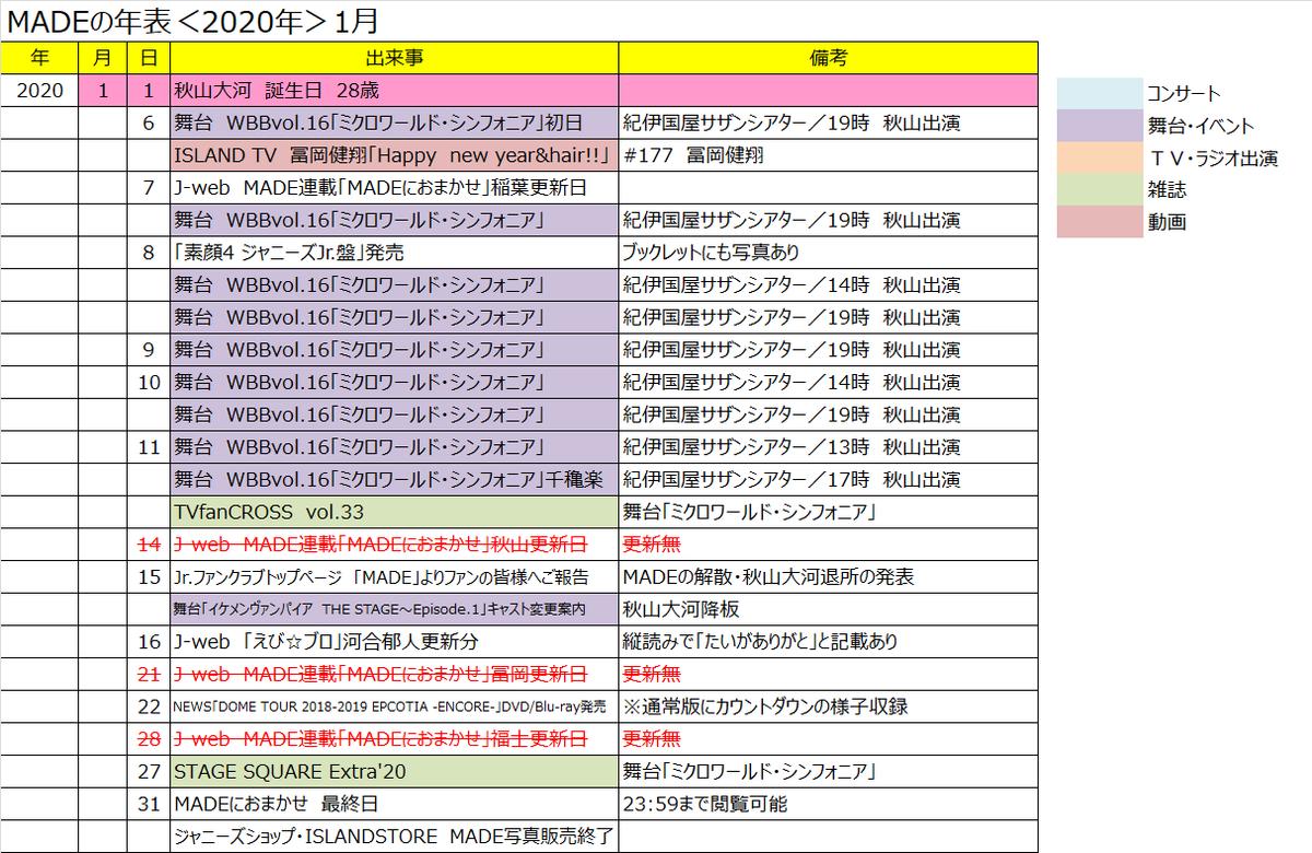f:id:asami0331:20200127181727p:plain