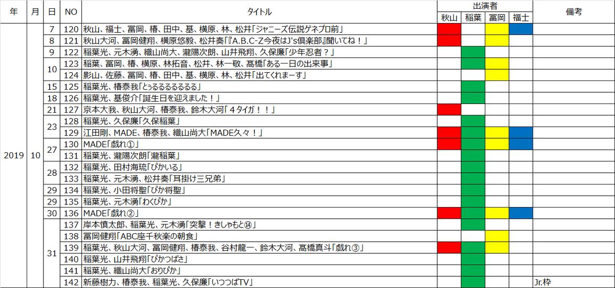 f:id:asami0331:20200129170017p:plain