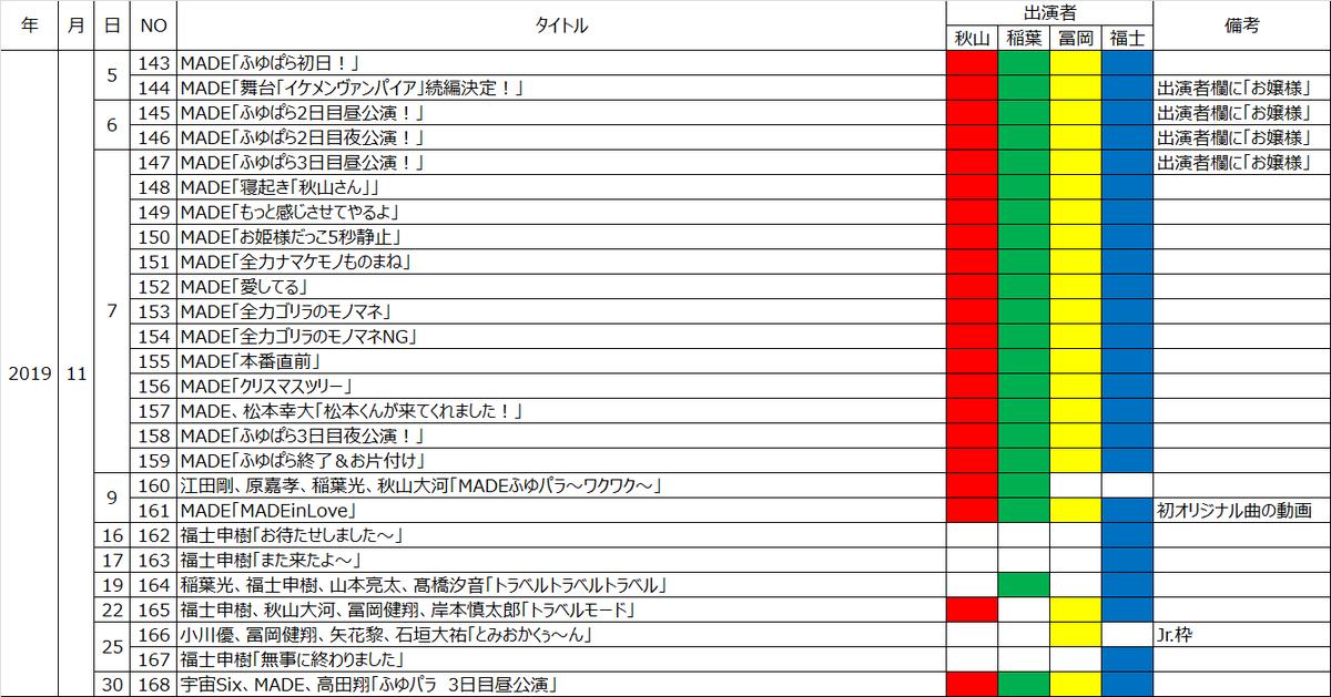 f:id:asami0331:20200129170035p:plain