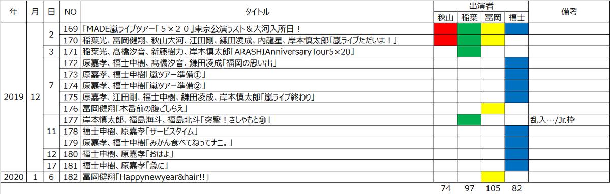 f:id:asami0331:20200129170047p:plain