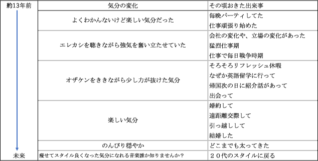 f:id:asamichandayo:20180915065413j:plain