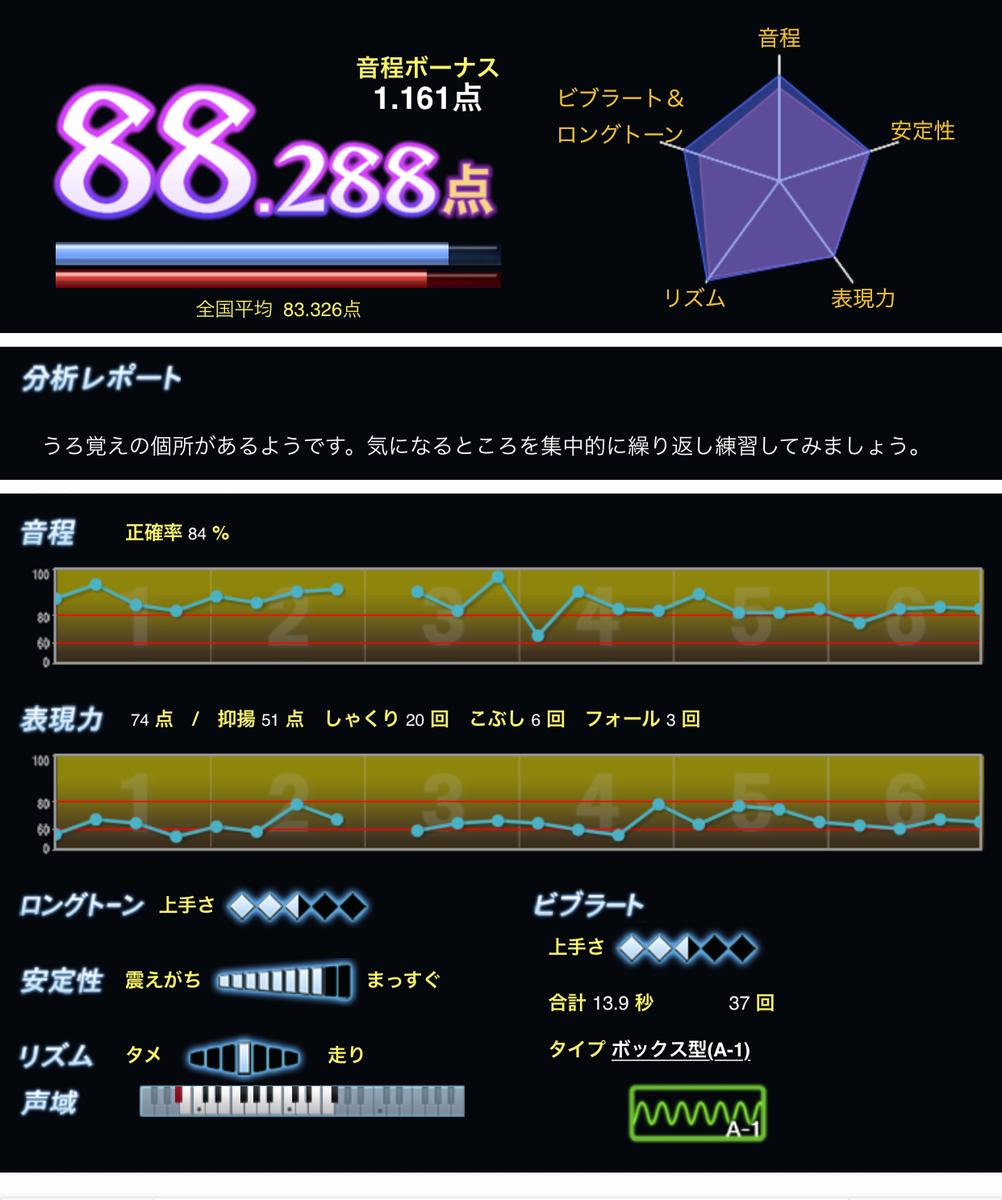 f:id:asamushi:20190412102200j:plain