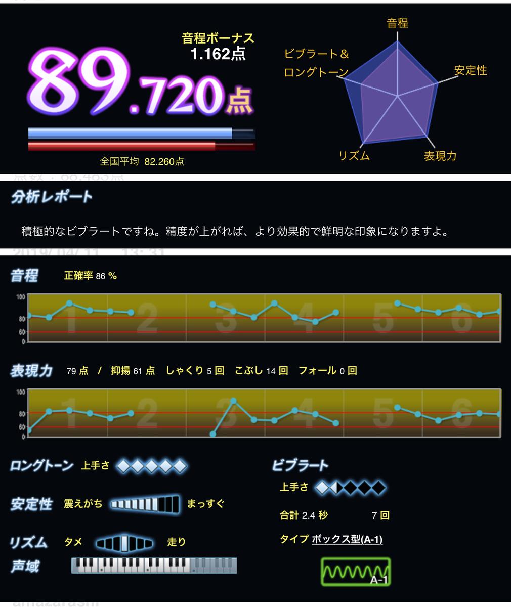 f:id:asamushi:20190412102243j:plain