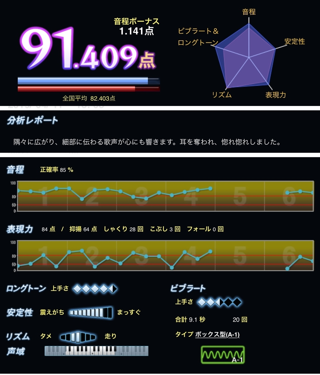 f:id:asamushi:20190412102332j:plain