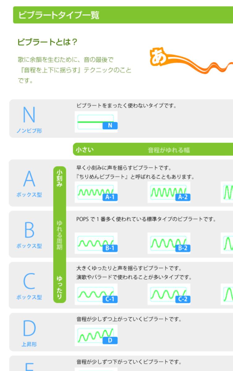 f:id:asamushi:20190412102748j:plain