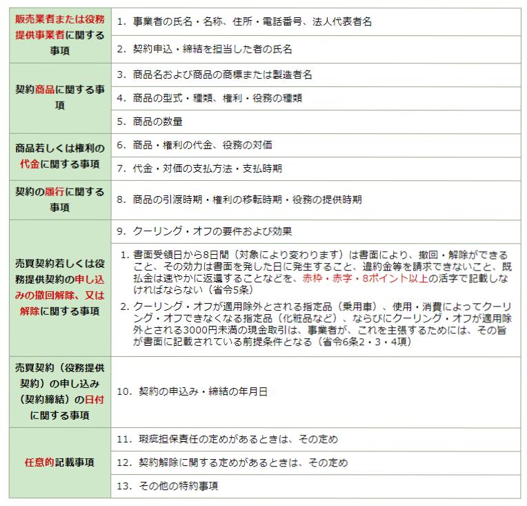 f:id:asano-lawyer:20200610170841p:plain