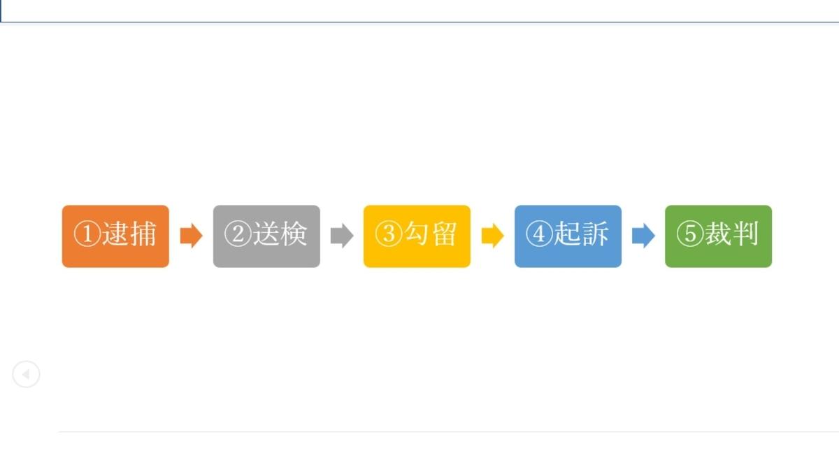 f:id:asano-lawyer:20201020173448j:plain