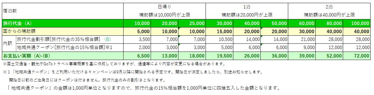 f:id:asapona:20210206101313p:plain