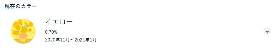 f:id:asarinomisosoup:20210102204159p:plain
