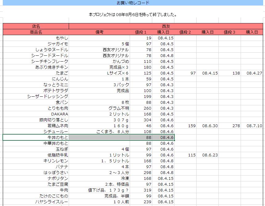 f:id:asarinomisosoup:20210815222249p:plain