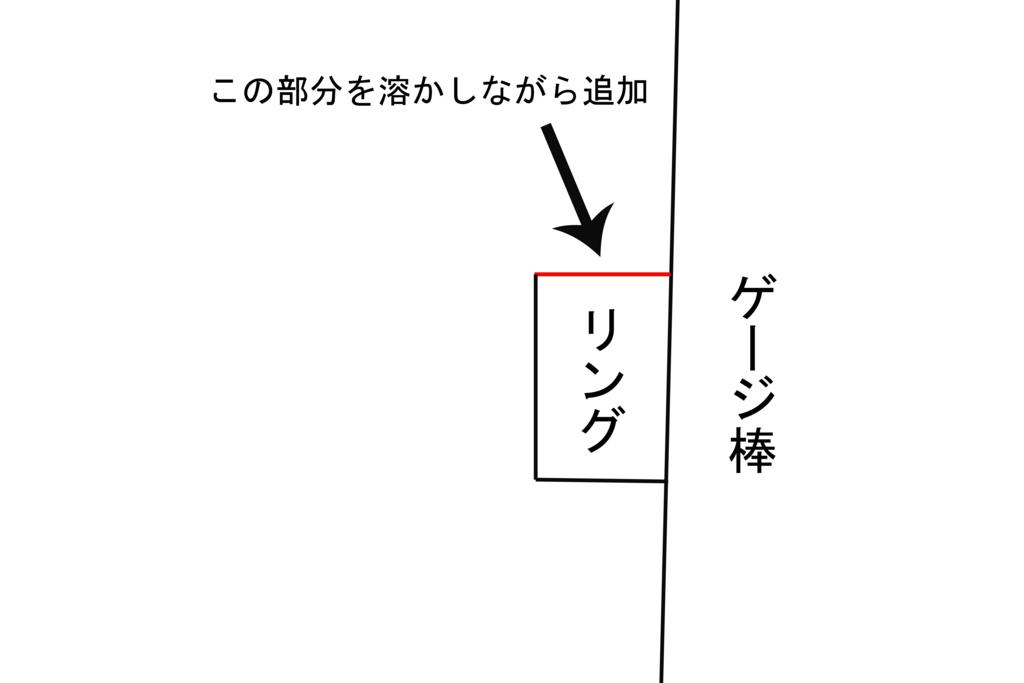 f:id:asashiroya:20170909002713j:plain