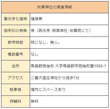 f:id:asasikibu:20180511161101j:plain
