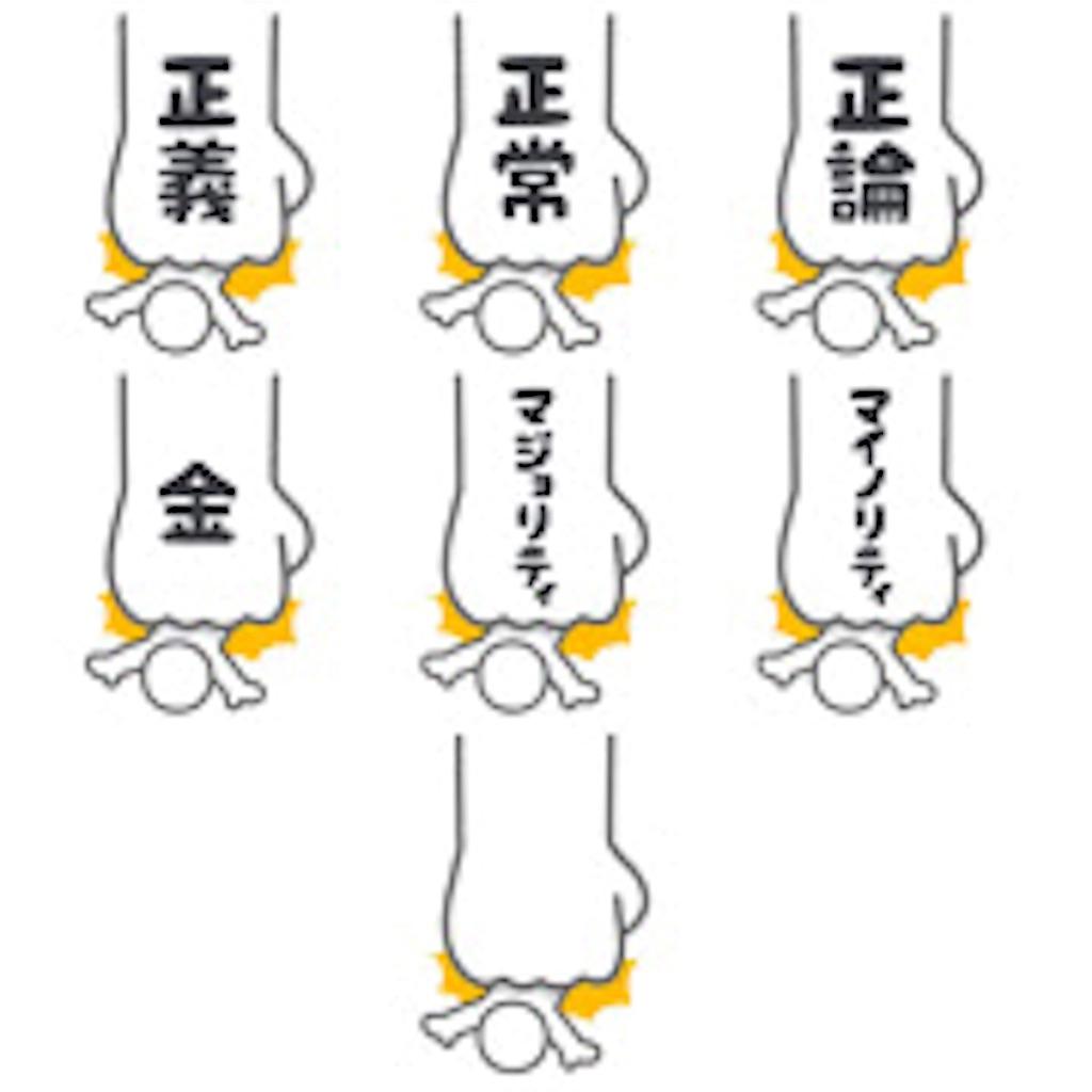 f:id:asatoyo:20160820001754j:image