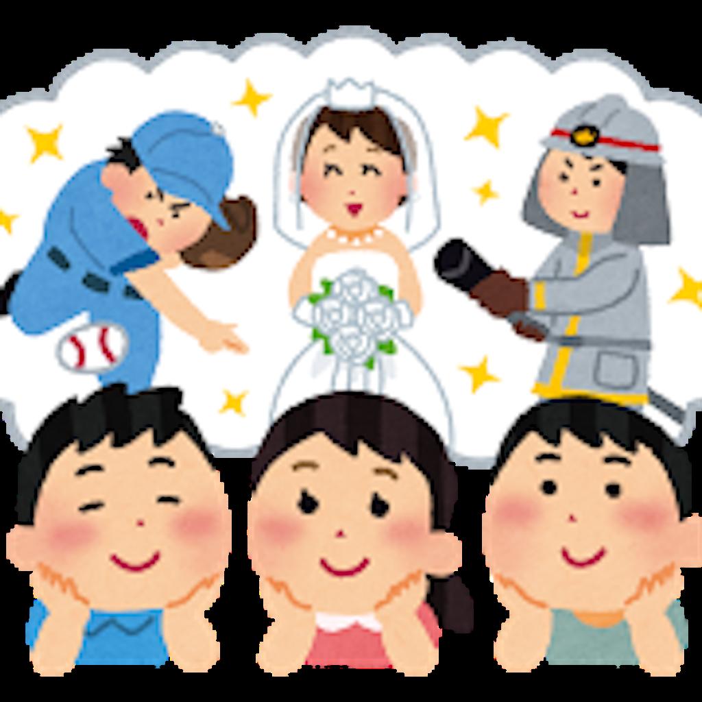 f:id:asatoyo:20160904192501p:image