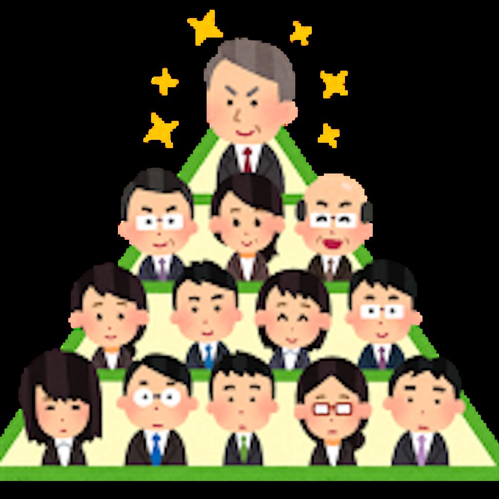 f:id:asatoyo:20160925074649p:image