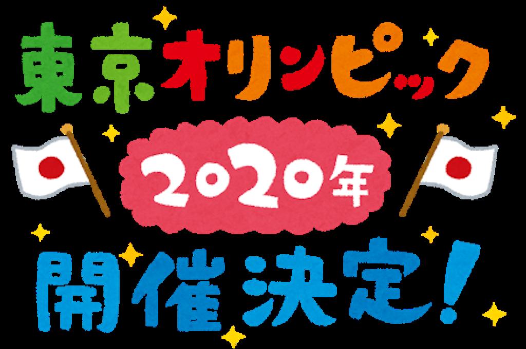 f:id:asatoyo:20161024110935p:image