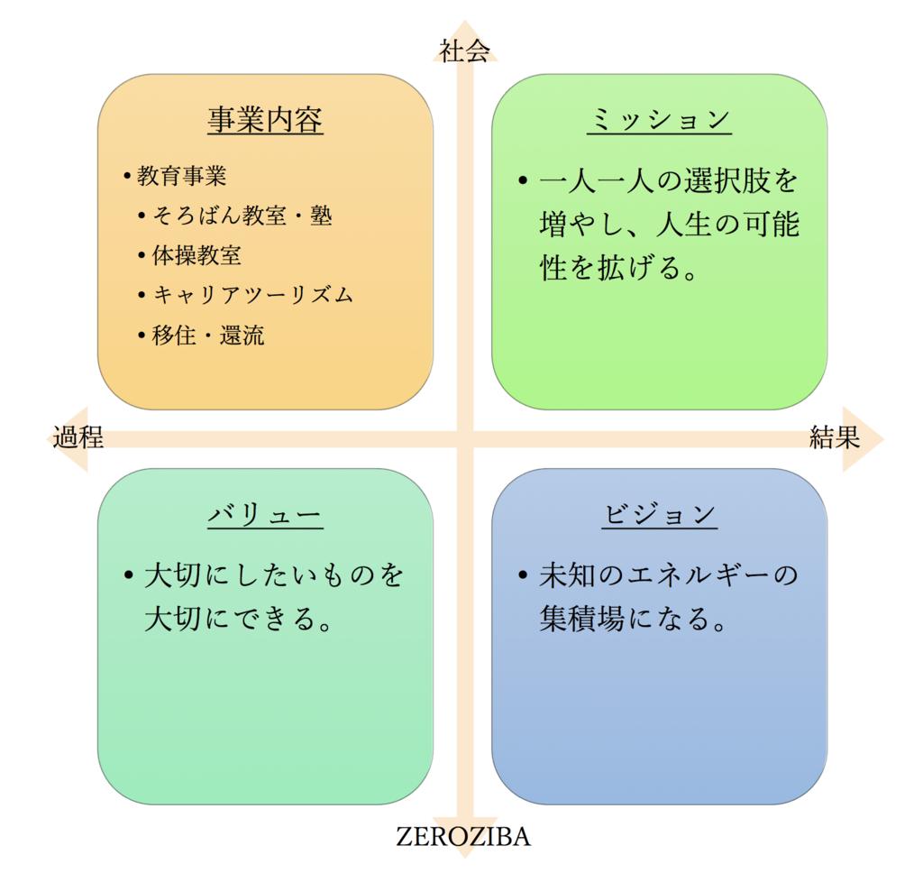 f:id:asatoyo:20181207205328p:plain