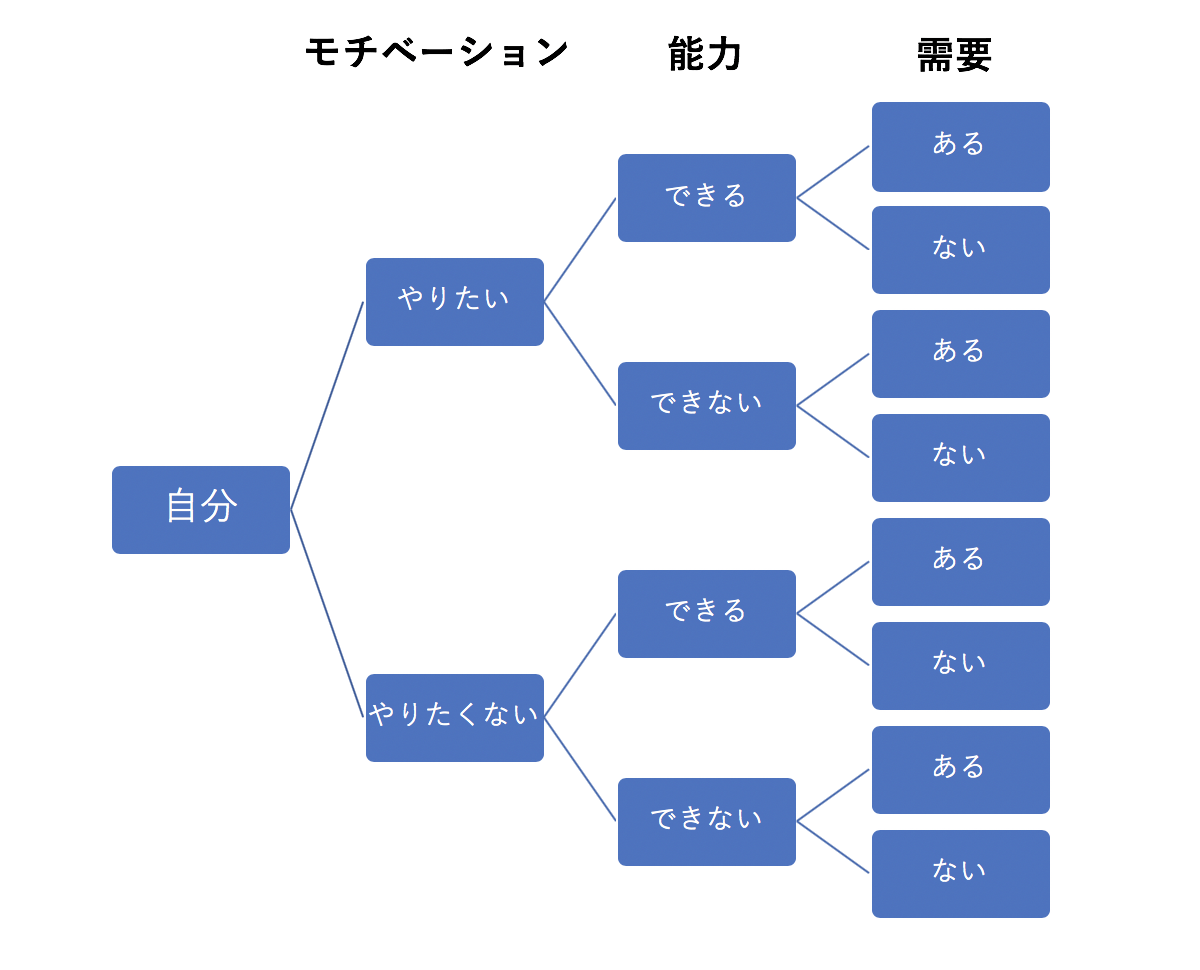 f:id:asatoyo:20190611001240p:plain