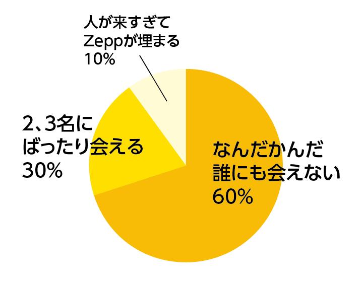 f:id:asayake_cs:20181012123052p:plain