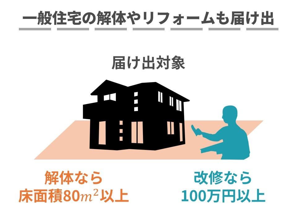 f:id:asbestoslab:20200410150929j:plain