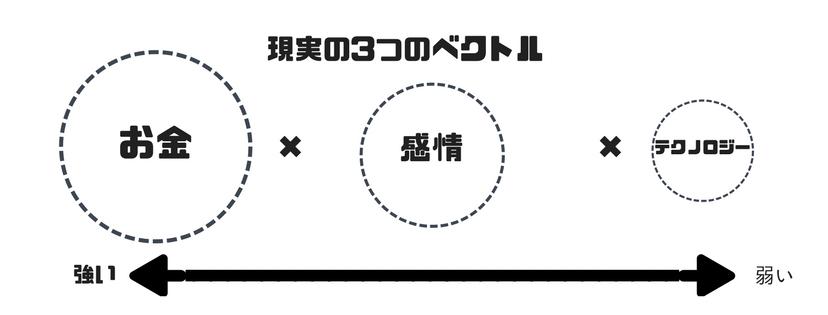 f:id:asenari78:20171201162446p:plain