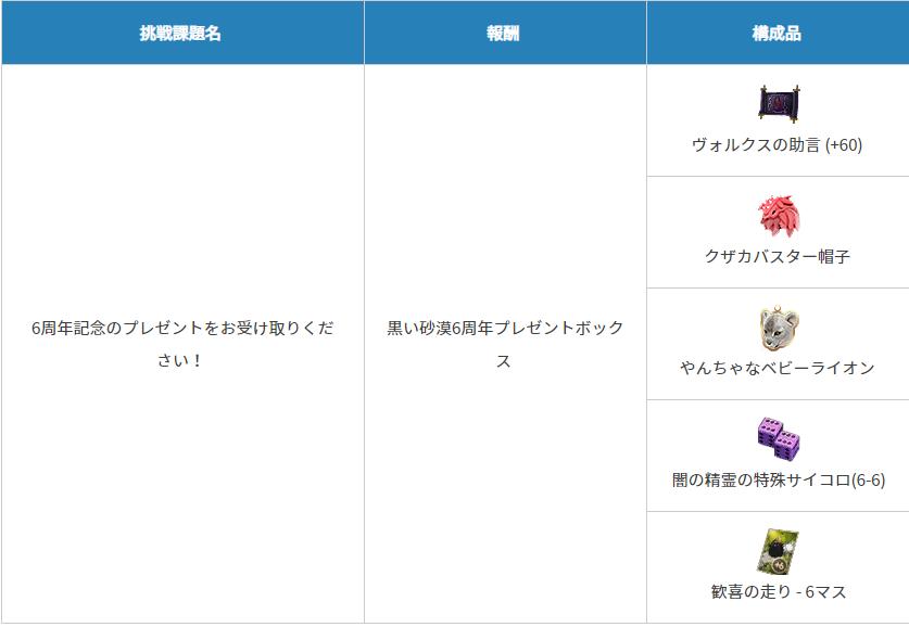f:id:ash12dekoboko:20210503205248p:plain