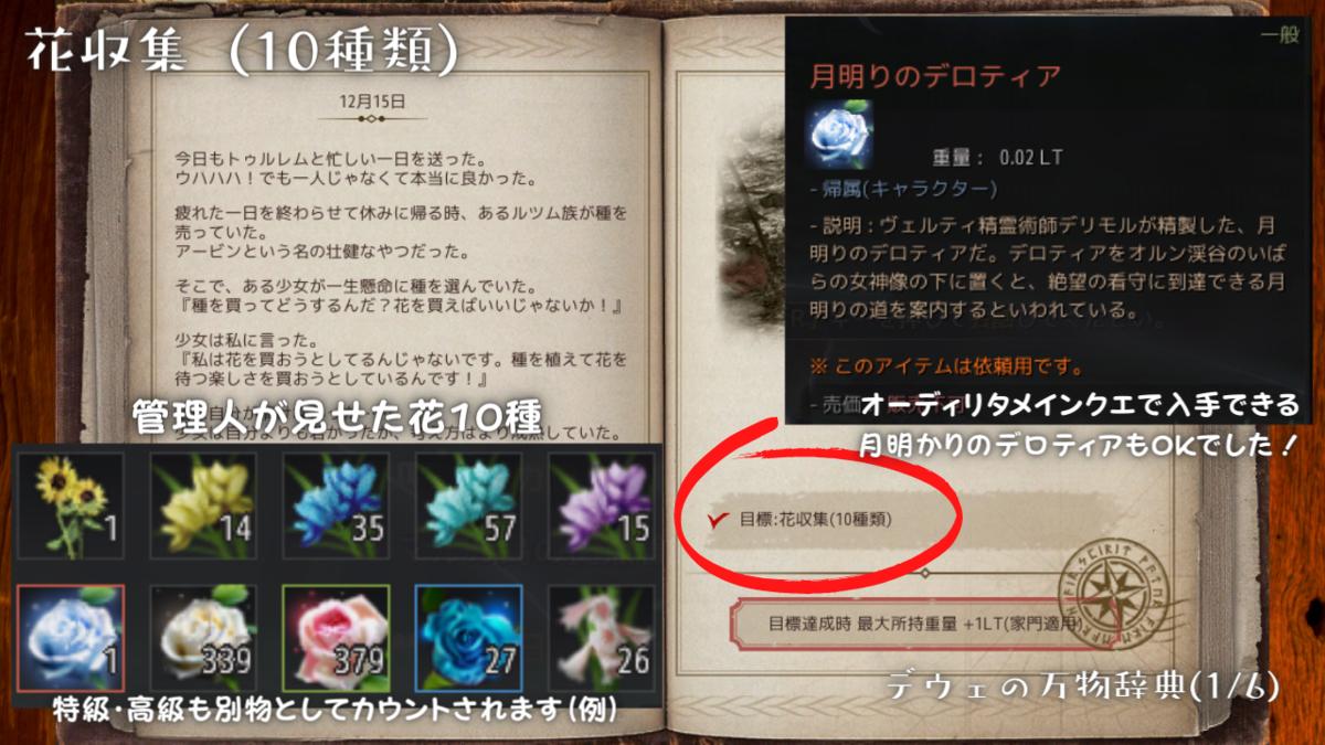 f:id:ash12dekoboko:20210914040723p:plain